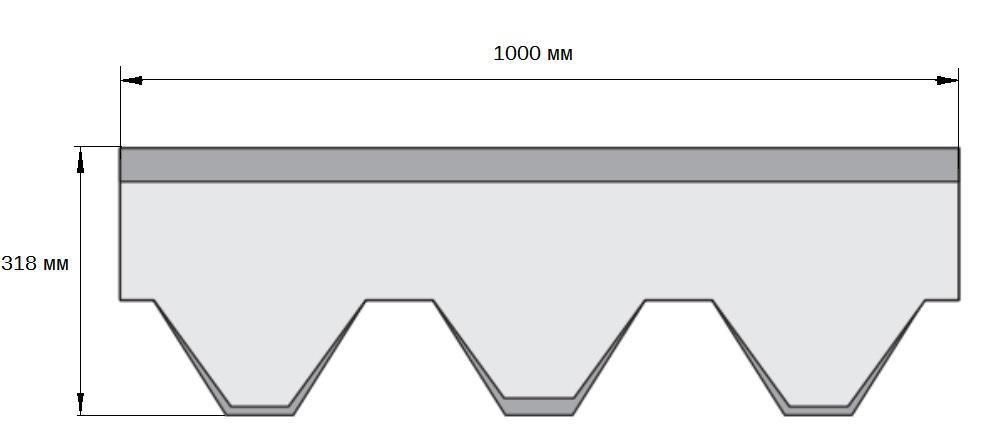 Гибкая черепица ШИНГЛАС Вестерн размеры