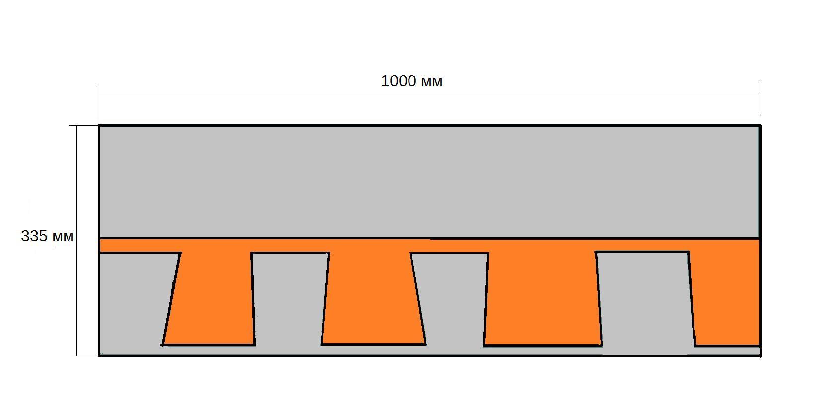Модель гибкой черепицы Шинглас (SHINGLAS) Кантри размеры
