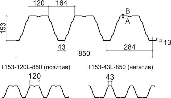 профлист ruukki Т-153