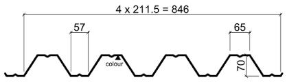 профлист T70-57L-846 размеры