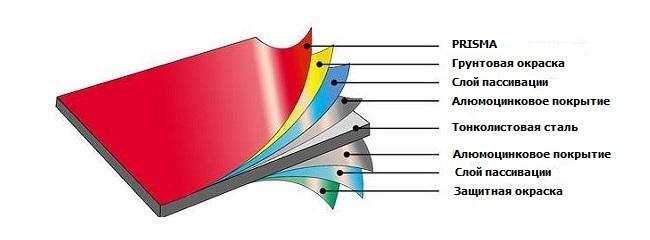 металлочерепица МП PRISMA